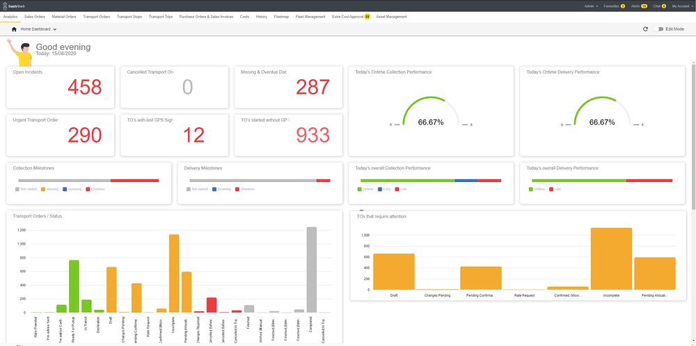 screenshot-analytics-dashboard-1